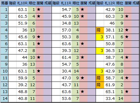 f:id:onix-oniku:20180901193816p:plain