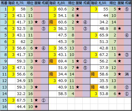 f:id:onix-oniku:20180902144312p:plain
