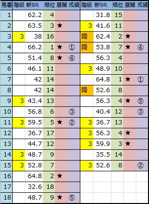 f:id:onix-oniku:20180902144508p:plain