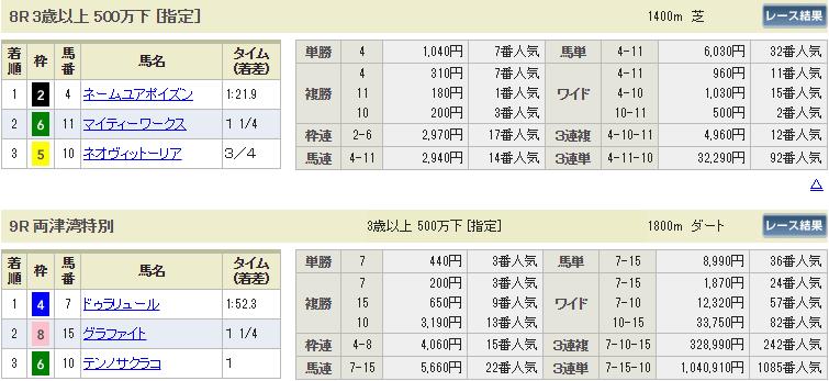 f:id:onix-oniku:20180902144549p:plain