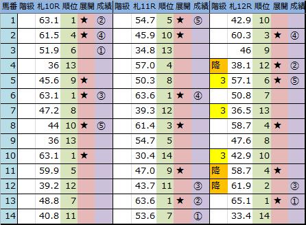 f:id:onix-oniku:20180902163358p:plain