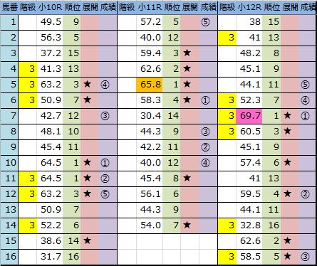 f:id:onix-oniku:20180902163519p:plain