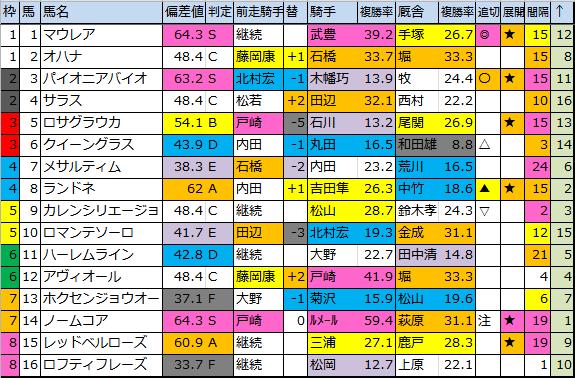 f:id:onix-oniku:20180907173527p:plain
