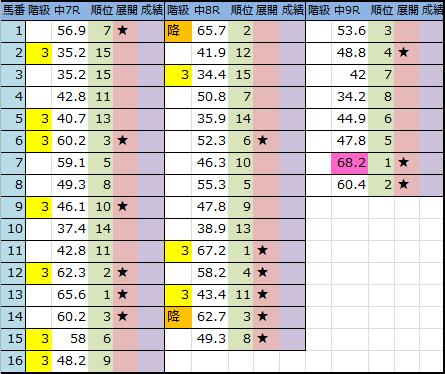f:id:onix-oniku:20180907182220p:plain