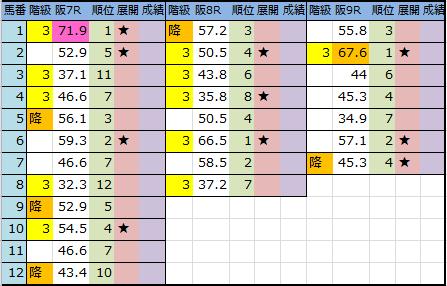 f:id:onix-oniku:20180907182328p:plain