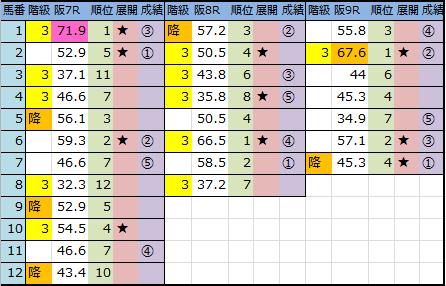 f:id:onix-oniku:20180908145106p:plain
