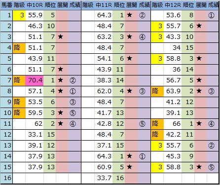 f:id:onix-oniku:20180908163656p:plain