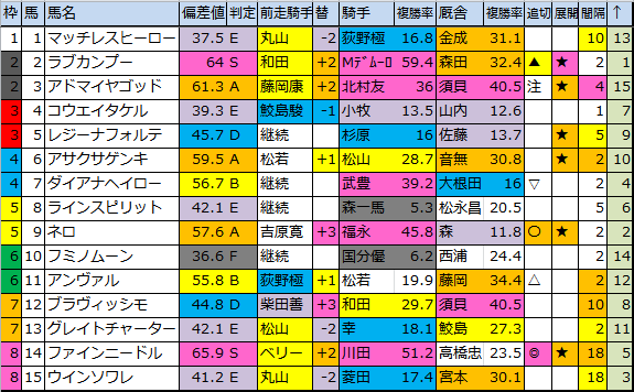 f:id:onix-oniku:20180908184549p:plain