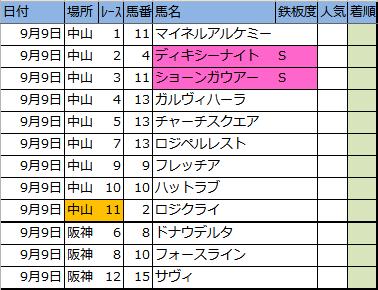 f:id:onix-oniku:20180908193249p:plain
