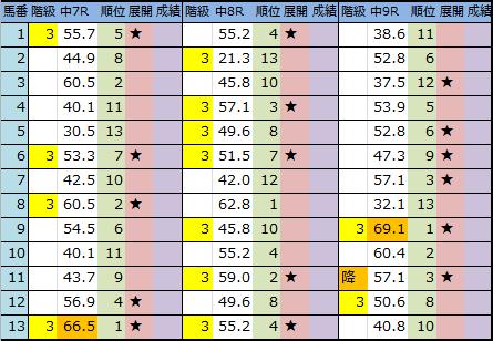 f:id:onix-oniku:20180908193409p:plain