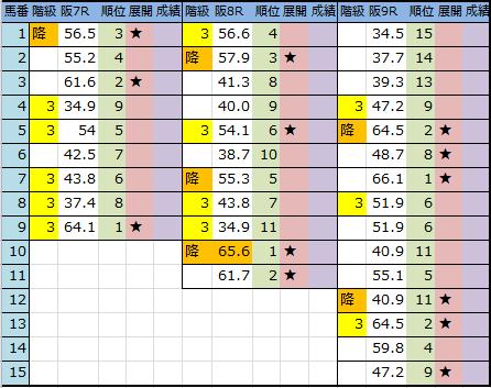 f:id:onix-oniku:20180908193554p:plain