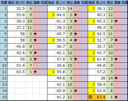 f:id:onix-oniku:20180908193623p:plain