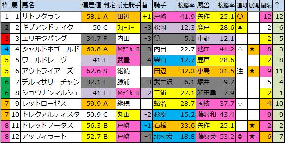 f:id:onix-oniku:20180914165824p:plain