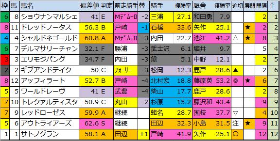 f:id:onix-oniku:20180914170219p:plain