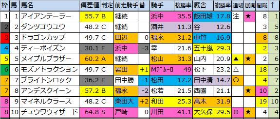 f:id:onix-oniku:20180914170333p:plain