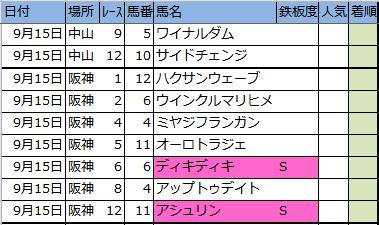 f:id:onix-oniku:20180914174128p:plain