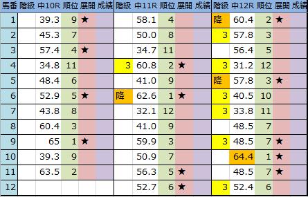 f:id:onix-oniku:20180914174341p:plain