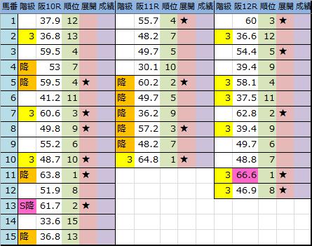 f:id:onix-oniku:20180914174456p:plain