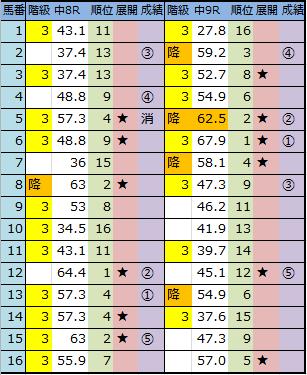 f:id:onix-oniku:20180915144810p:plain