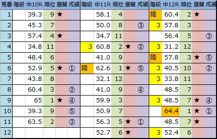 f:id:onix-oniku:20180915163712p:plain