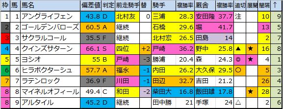 f:id:onix-oniku:20180915181303p:plain