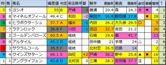 f:id:onix-oniku:20180915181546p:plain
