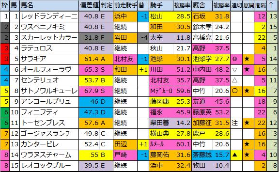 f:id:onix-oniku:20180915182442p:plain