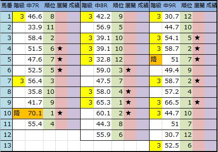 f:id:onix-oniku:20180915190731p:plain