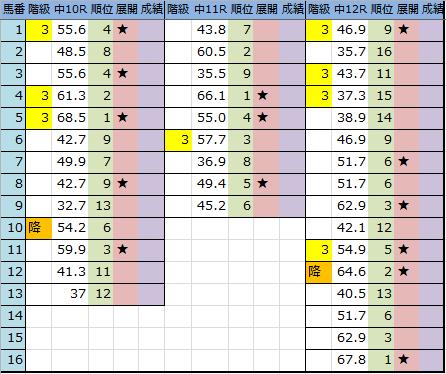 f:id:onix-oniku:20180915190807p:plain