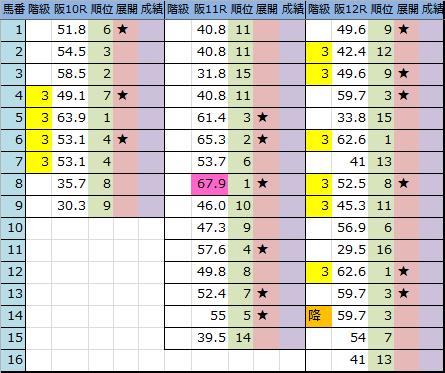 f:id:onix-oniku:20180915191002p:plain