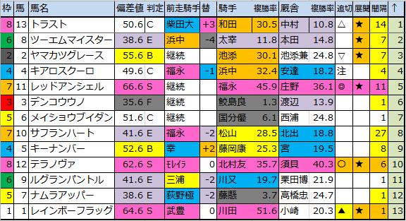f:id:onix-oniku:20180916175251p:plain