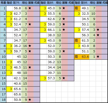 f:id:onix-oniku:20180916190201p:plain
