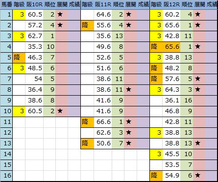 f:id:onix-oniku:20180916190246p:plain
