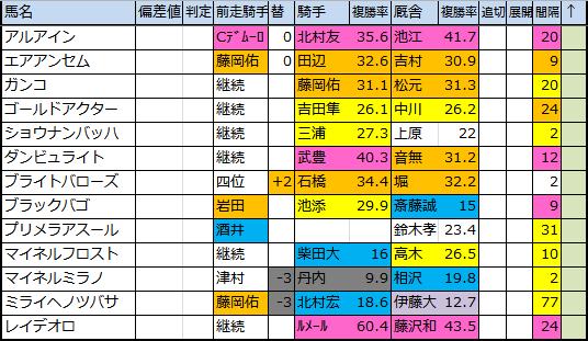 f:id:onix-oniku:20180918171243p:plain