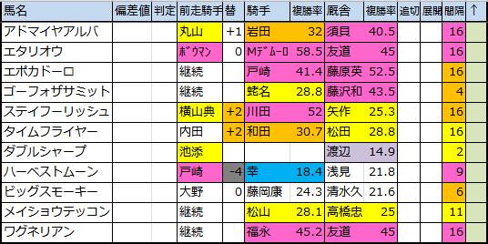 f:id:onix-oniku:20180918172532p:plain