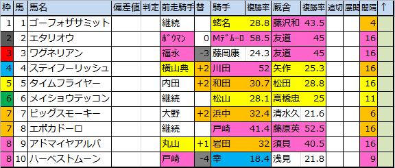 f:id:onix-oniku:20180921102728p:plain
