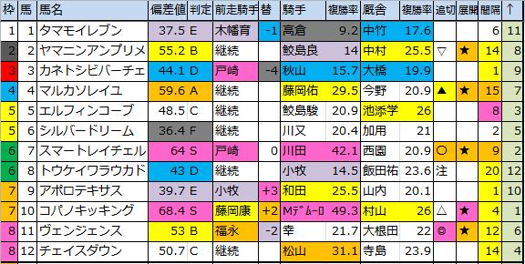 f:id:onix-oniku:20180921164300p:plain