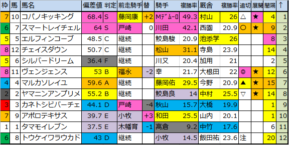 f:id:onix-oniku:20180921164800p:plain