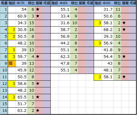 f:id:onix-oniku:20180921172442p:plain