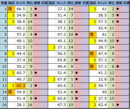 f:id:onix-oniku:20180921172511p:plain