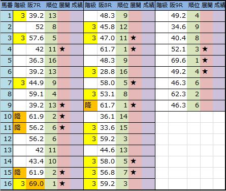 f:id:onix-oniku:20180921172544p:plain