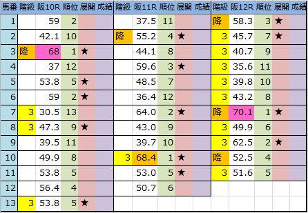 f:id:onix-oniku:20180921172618p:plain