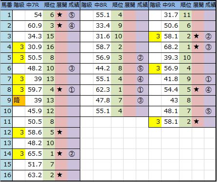 f:id:onix-oniku:20180922144715p:plain