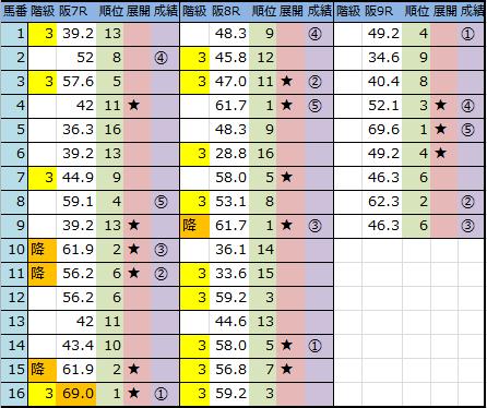 f:id:onix-oniku:20180922144856p:plain