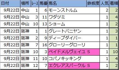 f:id:onix-oniku:20180922163954p:plain
