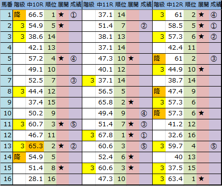 f:id:onix-oniku:20180922164127p:plain