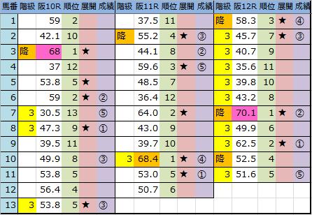 f:id:onix-oniku:20180922164418p:plain