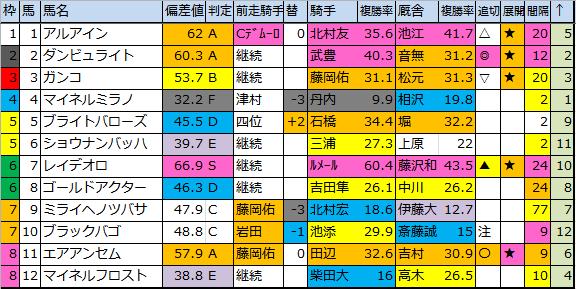 f:id:onix-oniku:20180922174238p:plain