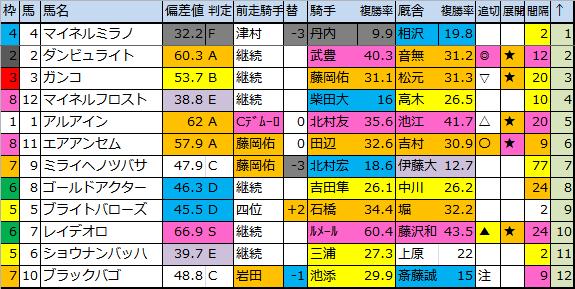 f:id:onix-oniku:20180922174809p:plain