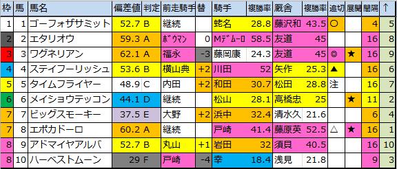 f:id:onix-oniku:20180922180417p:plain